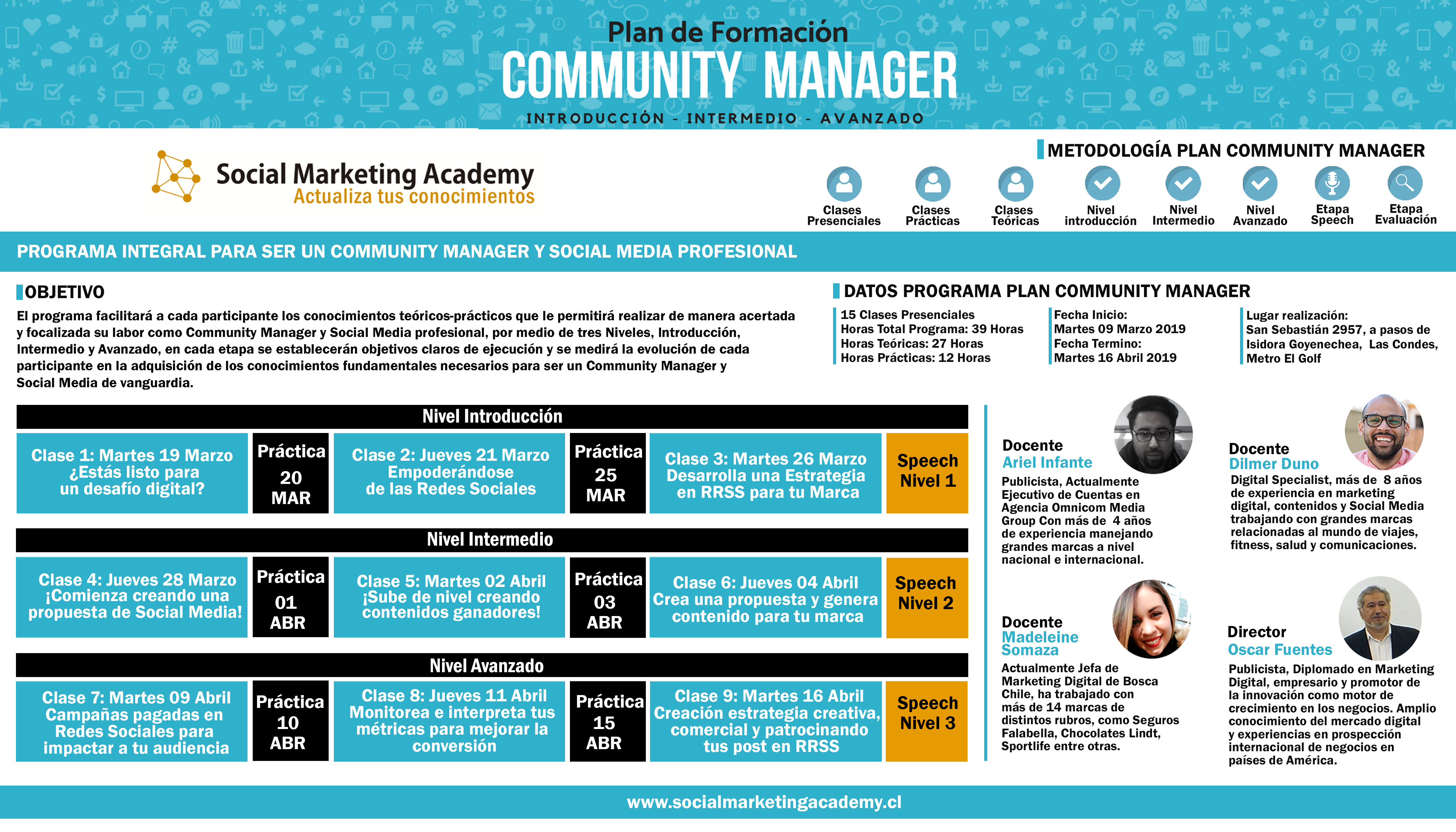 Malla Programa- Plan Community Manager (11-09-2018)